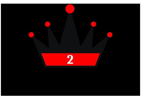 King Döner 2 Münster